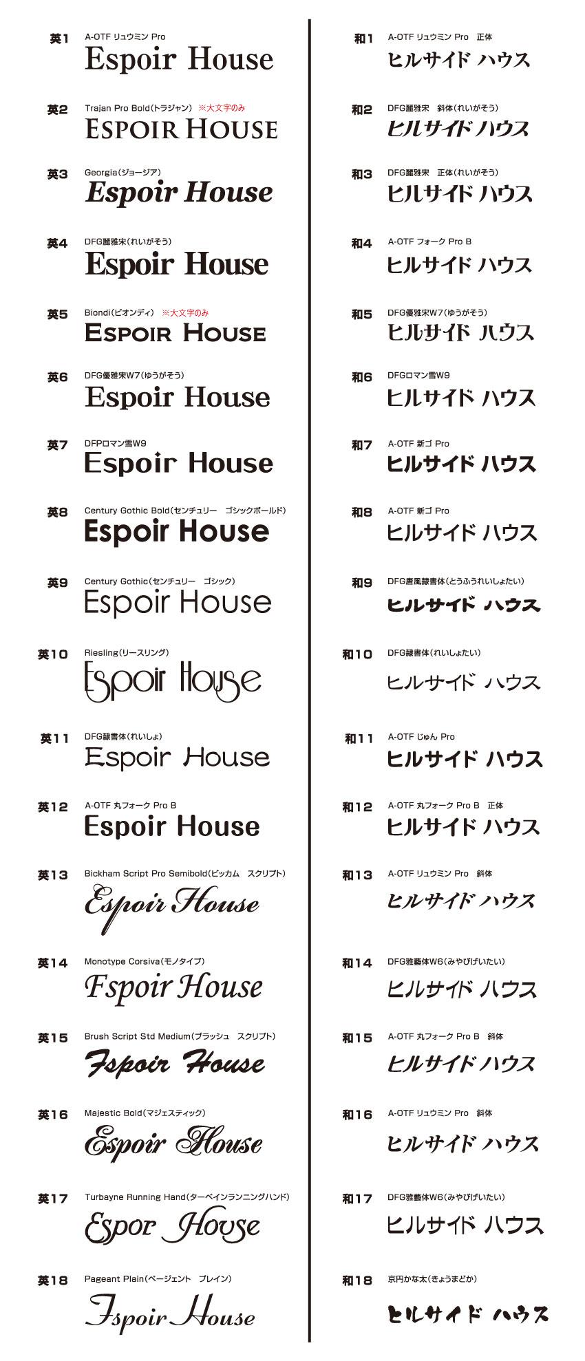 フォント一覧の中からご希望の字体をお選びください。